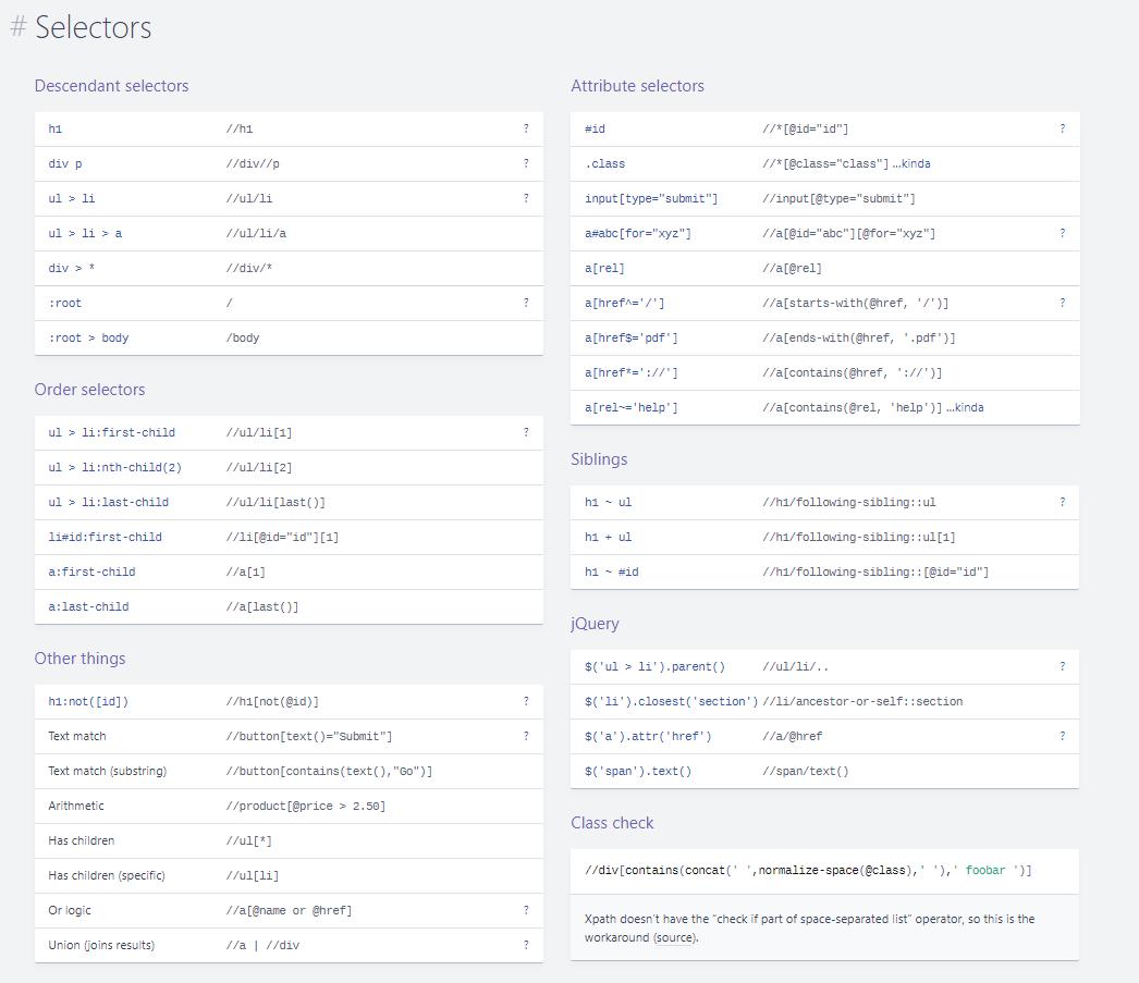Xpath - lokalizowanie elementów - Selectors