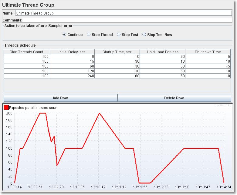 JMeter - plugin manager - Ultimate Thread Group